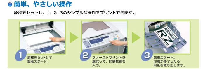 リソーリソグラフ RZ430印刷機の特長2