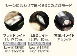 トーチ250 発電モード