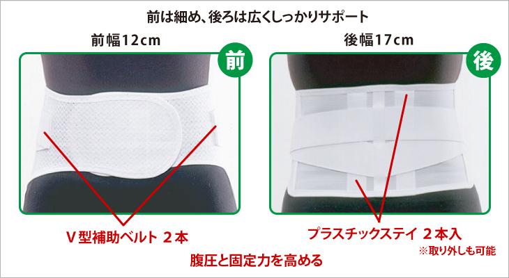 GENKIコルセット ハード詳細