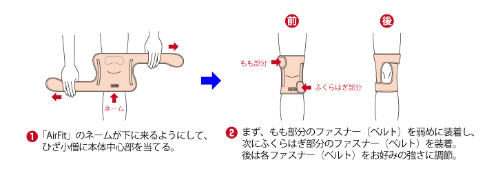 SUPER Cu 膝サポーターの使い方