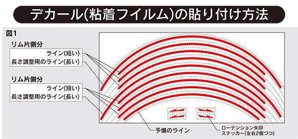 【リムラインデカール 反射タイプ】貼り付け方法解説図1
