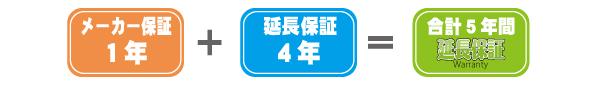 保証期間【楽電パーク】エアコン、冷蔵庫、洗濯機、空気清浄機