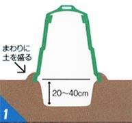 �20cm-40cm程穴を掘り図のように埋めます。