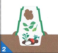 �よく切った生ごみを入れ、上から適度な土をかぶせます。