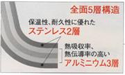 保温性・耐久性に優れたステンレス2層・熱伝導率に優れたアルミニウム3層
