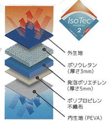 アイソテック5層断熱構造
