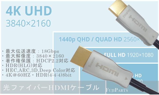 光ファイバー HDMI ケーブル 10m~ FiberHDMI Version2.0
