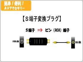 S端子-ピン(RCA)端子変換プラグ[AD118]