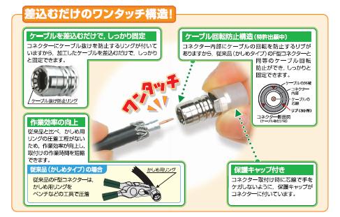 【マスプロ】イージーコネクター差し込むだけの簡単取付アンテナコネクターEZFP5