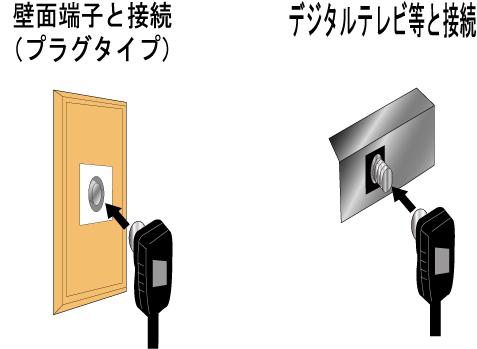 アンテナプラグ黒(1個入り) 【1個¥290】 F型同軸プラグ 《 FZ-NP1BK 》