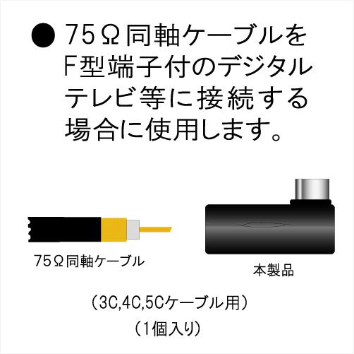 アンテナプラグ白(1個入り)【1個¥290】F型同軸プラグ《 FZ-NP1W 》