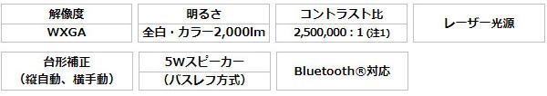 EF-100W機能