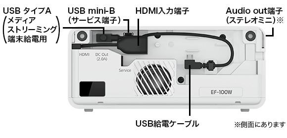 EF-100W背面