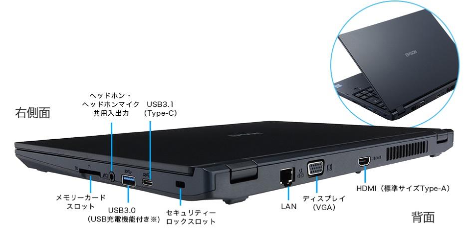 接続ケーブルが邪魔にならないインターフェース(右側面)