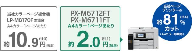 LP-M8710Fとの比較