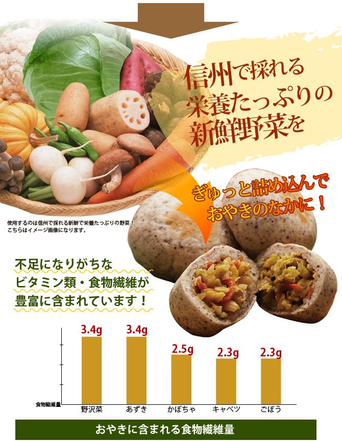 ビタミン、食物繊維がたっぷり